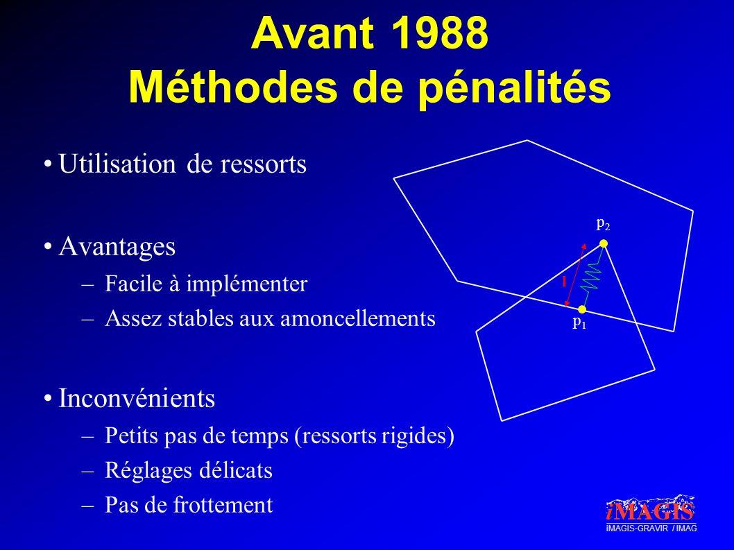 iMAGIS-GRAVIR / IMAG Avant 1988 Méthodes de pénalités Utilisation de ressorts Avantages –Facile à implémenter –Assez stables aux amoncellements Inconv