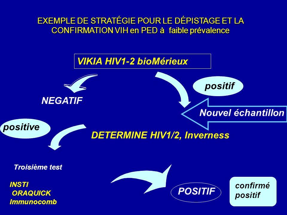 EXEMPLE DE STRATÉGIE POUR LE DÉPISTAGE ET LA CONFIRMATION VIH en PED à faible prévalence positif DETERMINE HIV1/2, Inverness NEGATIF VIKIA HIV1-2 bioM