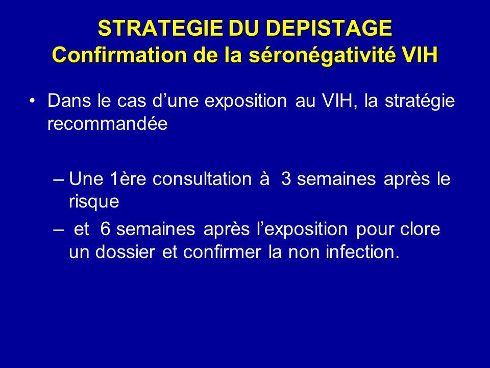 STRATEGIE DU DEPISTAGE Confirmation de la séronégativité VIH Dans le cas dune exposition au VIH, la stratégie recommandée –Une 1ère consultation à 3 s
