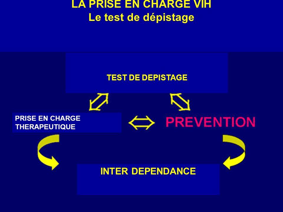 LA PRISE EN CHARGE VIH Le test de dépistage TEST DE DEPISTAGE PRISE EN CHARGE THERAPEUTIQUE INTER DEPENDANCE