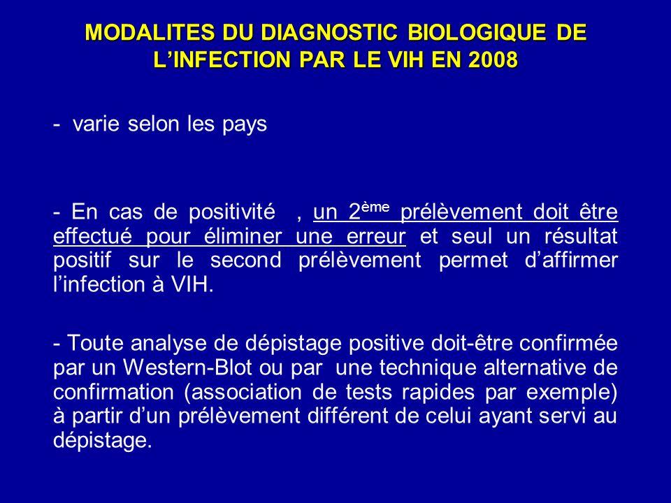 MODALITES DU DIAGNOSTIC BIOLOGIQUE DE LINFECTION PAR LE VIH EN 2008 - varie selon les pays - En cas de positivité, un 2 ème prélèvement doit être effe