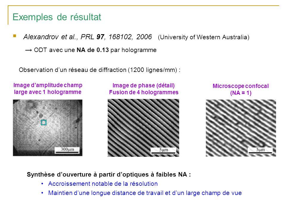 Exemples de résultat Alexandrov et al., PRL 97, 168102, 2006 (University of Western Australia) Synthèse douverture à partir doptiques à faibles NA : Accroissement notable de la résolution Maintien dune longue distance de travail et dun large champ de vue Microscope confocal (NA = 1) Observation dun réseau de diffraction (1200 lignes/mm) : Image de phase (détail) Fusion de 4 hologrammes ODT avec une NA de 0.13 par hologramme Image damplitude champ large avec 1 hologramme