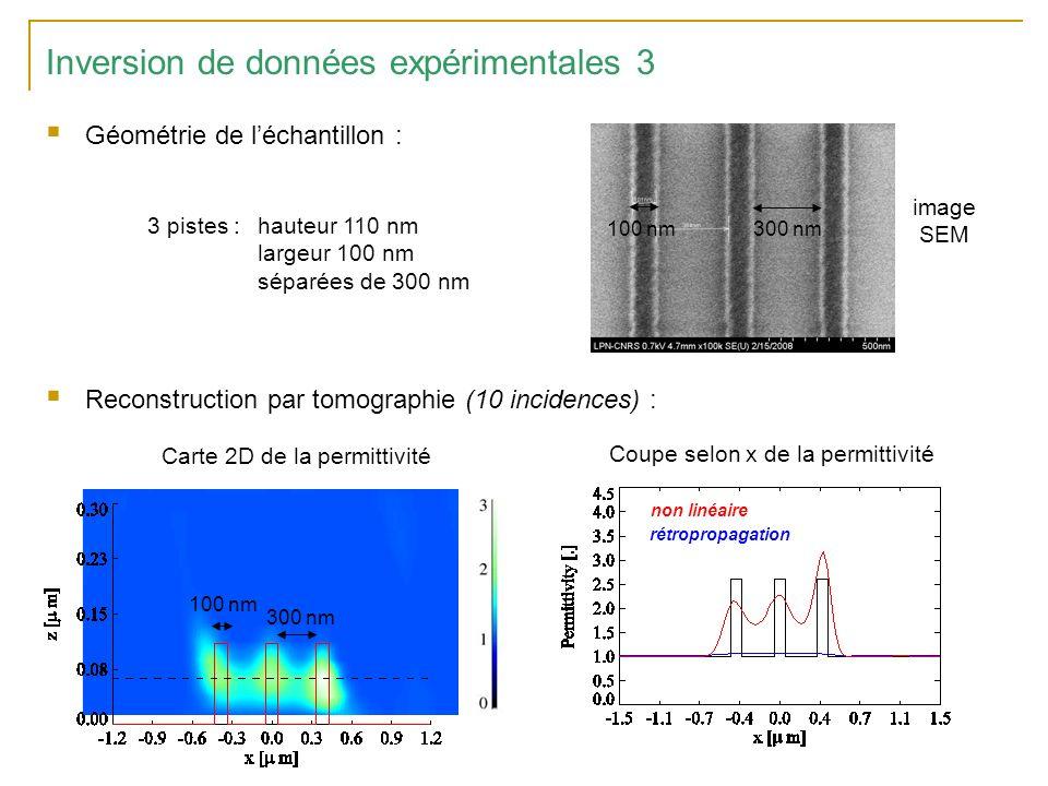 Inversion de données expérimentales 3 Géométrie de léchantillon : Reconstruction par tomographie (10 incidences) : 3 pistes : 200 nm 300 nm Carte 2D de la permittivité Coupe selon x de la permittivité non linéaire rétropropagation image SEM hauteur 110 nm largeur 100 nm séparées de 300 nm 100 nm 300 nm 100 nm 300 nm