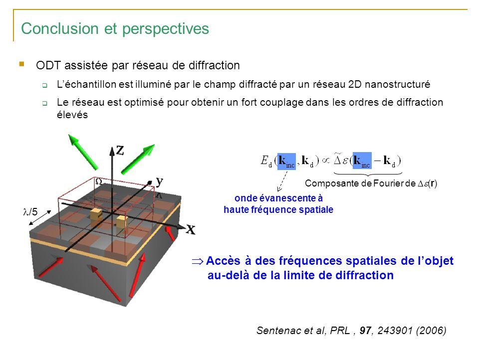 Conclusion et perspectives ODT assistée par réseau de diffraction Léchantillon est illuminé par le champ diffracté par un réseau 2D nanostructuré Le réseau est optimisé pour obtenir un fort couplage dans les ordres de diffraction élevés onde évanescente à haute fréquence spatiale Composante de Fourier de (r) Accès à des fréquences spatiales de lobjet au-delà de la limite de diffraction Sentenac et al, PRL, 97, 243901 (2006) /5