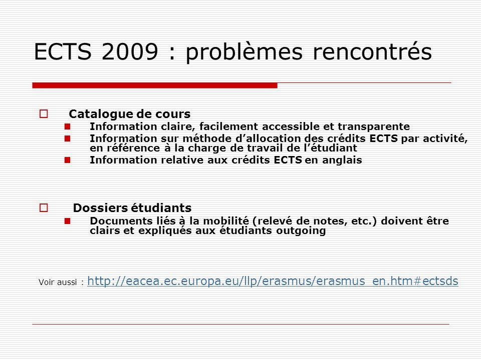 ECTS 2009 : problèmes rencontrés Catalogue de cours Information claire, facilement accessible et transparente Information sur méthode dallocation des crédits ECTS par activité, en référence à la charge de travail de létudiant Information relative aux crédits ECTS en anglais Dossiers étudiants Documents liés à la mobilité (relevé de notes, etc.) doivent être clairs et expliqués aux étudiants outgoing Voir aussi : http://eacea.ec.europa.eu/llp/erasmus/erasmus_en.htm#ectsds http://eacea.ec.europa.eu/llp/erasmus/erasmus_en.htm#ectsds