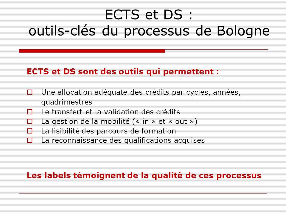 ECTS et DS : outils-clés du processus de Bologne ECTS et DS sont des outils qui permettent : Une allocation adéquate des crédits par cycles, années, quadrimestres Le transfert et la validation des crédits La gestion de la mobilité (« in » et « out ») La lisibilité des parcours de formation La reconnaissance des qualifications acquises Les labels témoignent de la qualité de ces processus