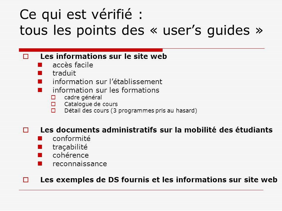 Ce qui est vérifié : tous les points des « users guides » Les informations sur le site web accès facile traduit information sur létablissement informa