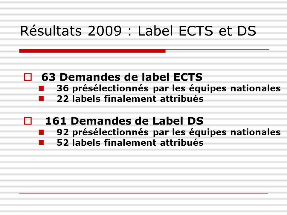 Résultats 2009 : Label ECTS et DS 63 Demandes de label ECTS 36 présélectionnés par les équipes nationales 22 labels finalement attribués 161 Demandes