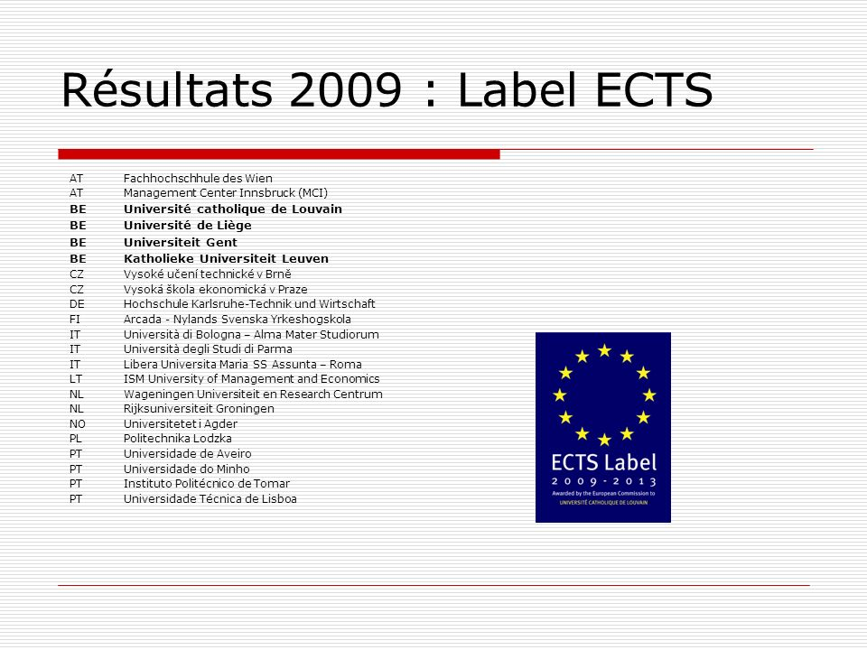 Résultats 2009 : Label ECTS ATFachhochschhule des Wien ATManagement Center Innsbruck (MCI) BEUniversité catholique de Louvain BE Université de Liège B