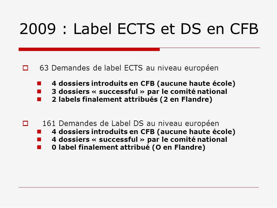 2009 : Label ECTS et DS en CFB 63 Demandes de label ECTS au niveau européen 4 dossiers introduits en CFB (aucune haute école) 3 dossiers « successful » par le comité national 2 labels finalement attribués (2 en Flandre) 161 Demandes de Label DS au niveau européen 4 dossiers introduits en CFB (aucune haute école) 4 dossiers « successful » par le comité national 0 label finalement attribué (O en Flandre)