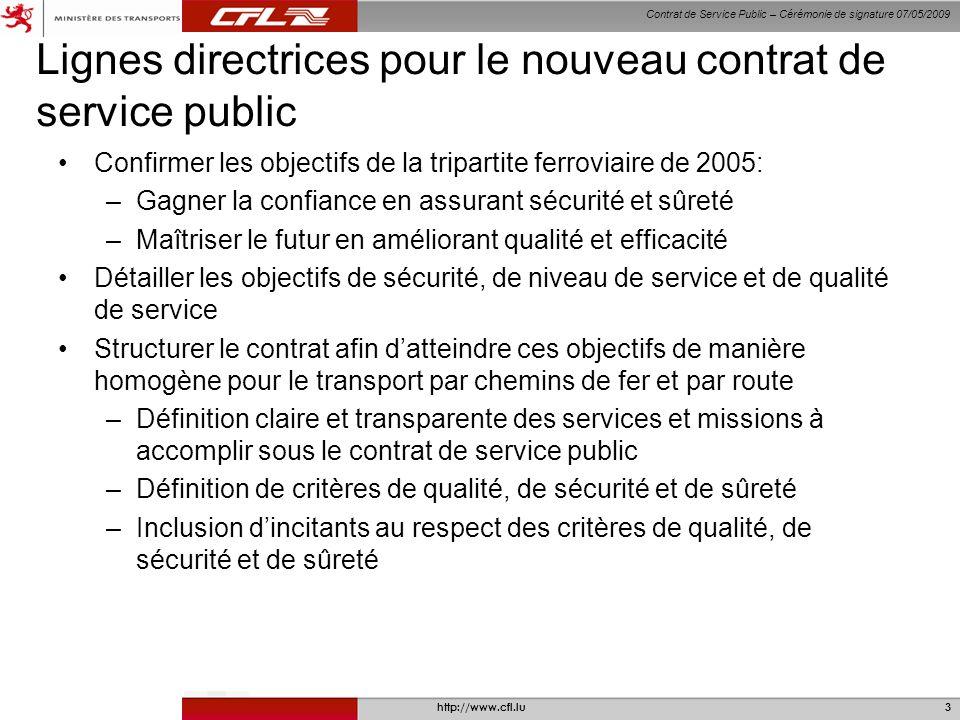 Contrat de Service Public – Cérémonie de signature 07/05/2009 http://www.cfl.lu4 Extension du périmètre géographique vers la Grande Région Les flux de voyageurs transfrontaliers sont en forte croissance Le renforcement des liaisons transfrontalières est essentiel pour atteindre les objectifs de mobilité Pour cette raison, les liaisons par exemple en provenance de Liège, Bruxelles, Trèves, Coblence, Sarrebruck (bus), Metz, Nancy ont été incorporées dans le contrat de service public Liège Sarrebruck Metz / Nancy Bruxelles Coblence (bus)