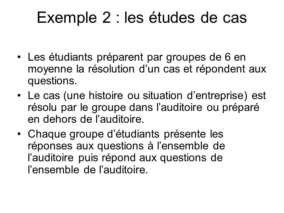 Exemple 2 : les études de cas Les étudiants préparent par groupes de 6 en moyenne la résolution dun cas et répondent aux questions.