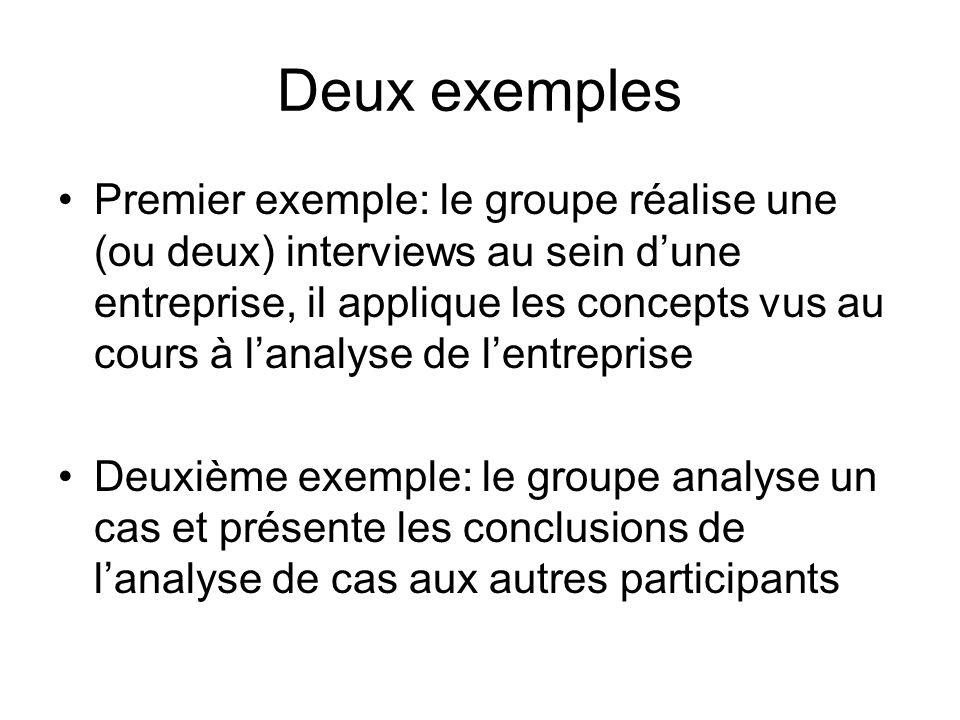 Deux exemples Premier exemple: le groupe réalise une (ou deux) interviews au sein dune entreprise, il applique les concepts vus au cours à lanalyse de lentreprise Deuxième exemple: le groupe analyse un cas et présente les conclusions de lanalyse de cas aux autres participants