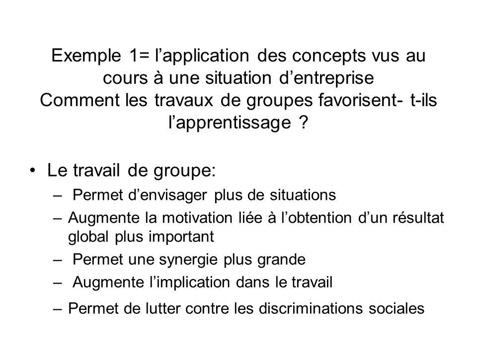 Exemple 1= lapplication des concepts vus au cours à une situation dentreprise Comment les travaux de groupes favorisent- t-ils lapprentissage .