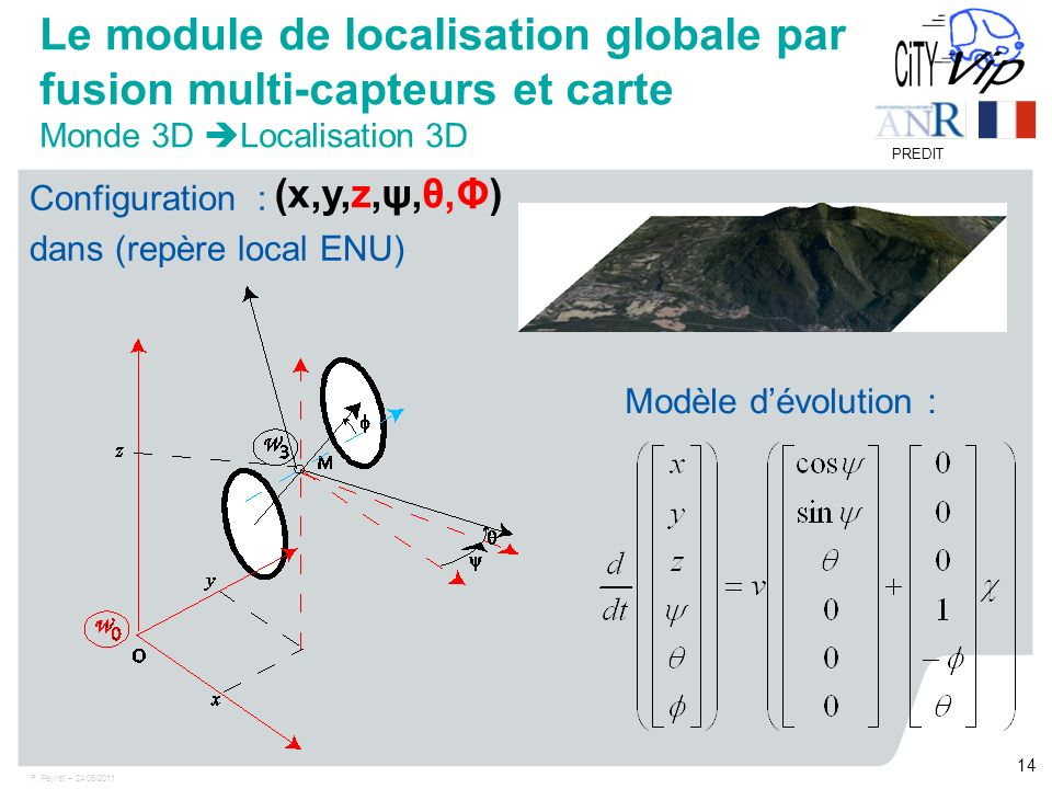 F. Peyret – 24/06/2011 14 PREDIT Le module de localisation globale par fusion multi-capteurs et carte Monde 3D Localisation 3D (x,y,z,ψ,θ,Φ) Configura