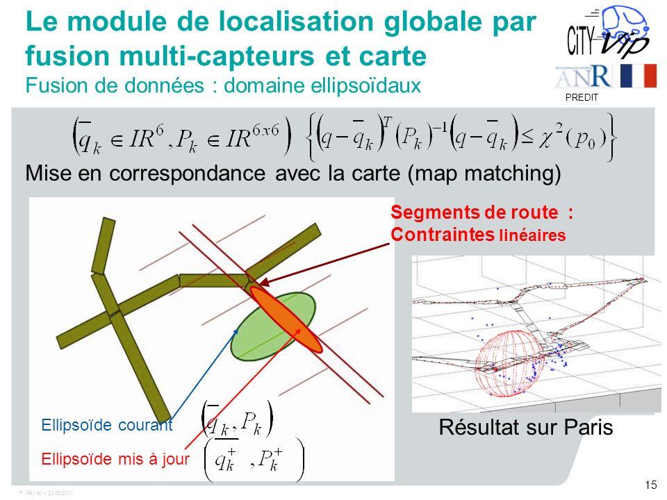 F. Peyret – 24/06/2011 15 PREDIT Ellipsoïde mis à jour Mise en correspondance avec la carte (map matching) Le module de localisation globale par fusio