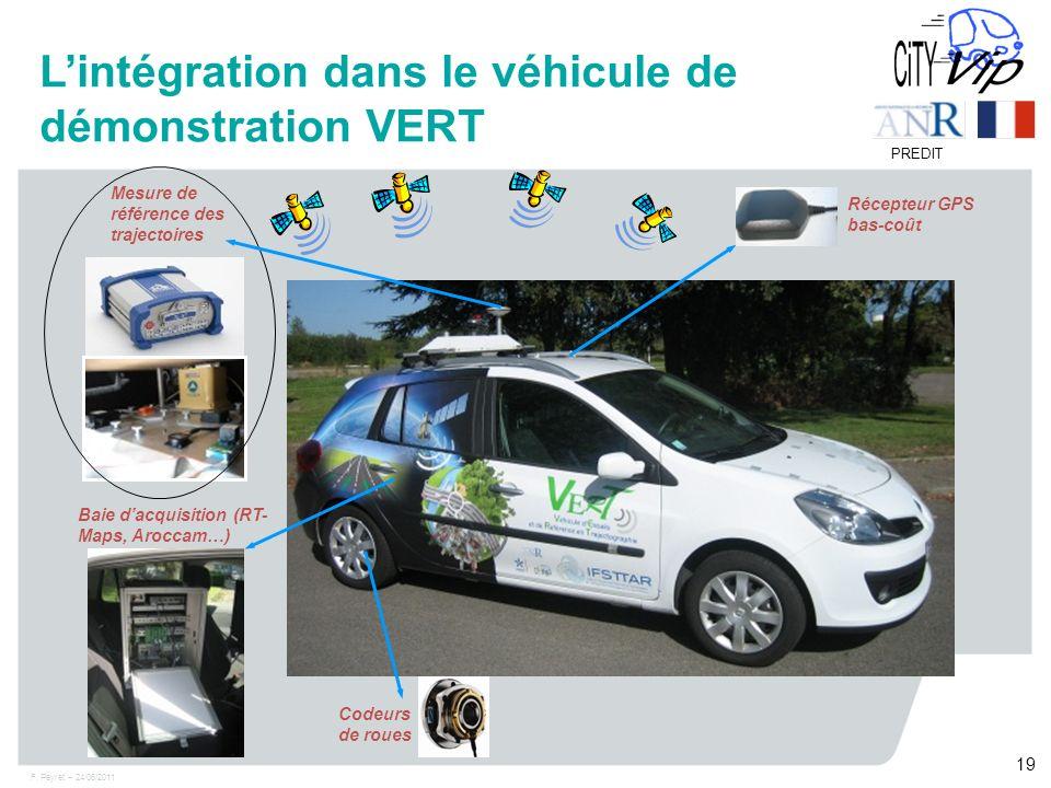 F. Peyret – 24/06/2011 19 PREDIT Lintégration dans le véhicule de démonstration VERT Mesure de référence des trajectoires Codeurs de roues Récepteur G