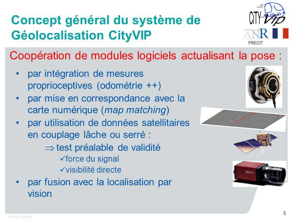 F. Peyret – 24/06/2011 5 PREDIT Concept général du système de Géolocalisation CityVIP Coopération de modules logiciels actualisant la pose : par intég
