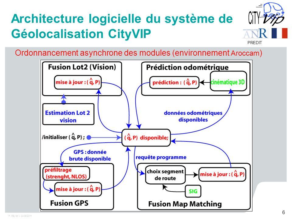 F. Peyret – 24/06/2011 6 PREDIT Architecture logicielle du système de Géolocalisation CityVIP Ordonnancement asynchrone des modules (environnement Aro