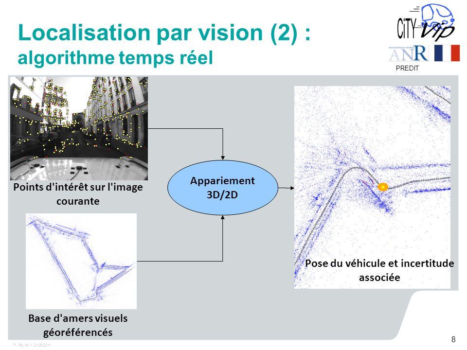 F. Peyret – 24/06/2011 8 PREDIT Localisation par vision (2) : algorithme temps réel Points d'intérêt sur l'image courante Base d'amers visuels géoréfé