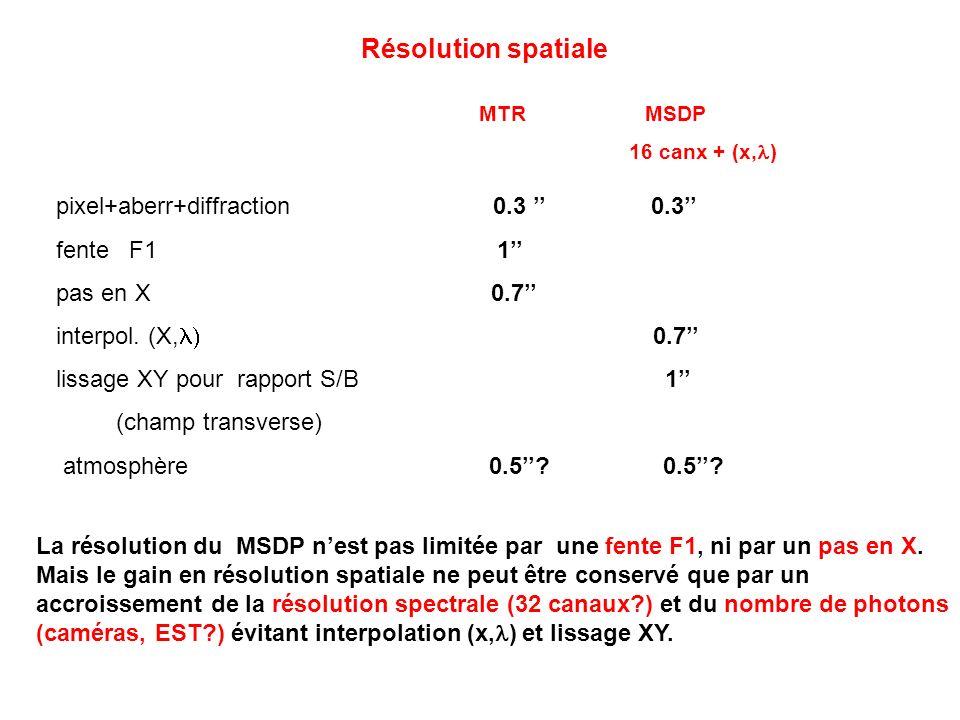 MTR MSDP 16 canx + (x, ) pixel+aberr+diffraction 0.3 0.3 fente F1 1 pas en X 0.7 interpol. (X, 0.7 lissage XY pour rapport S/B 1 (champ transverse) at