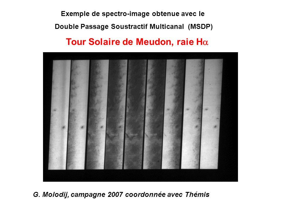 Exemple de spectro-image obtenue avec le Double Passage Soustractif Multicanal (MSDP) Tour Solaire de Meudon, raie H G. Molodij, campagne 2007 coordon