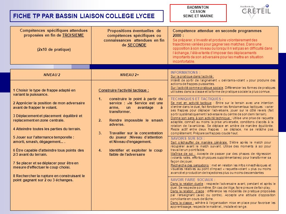 BADMINTON CESSON SEINE ET MARNE Compétence attendue en seconde programmes 2000 : Se préparer, sinvestir et produire volontairement des trajectoires va