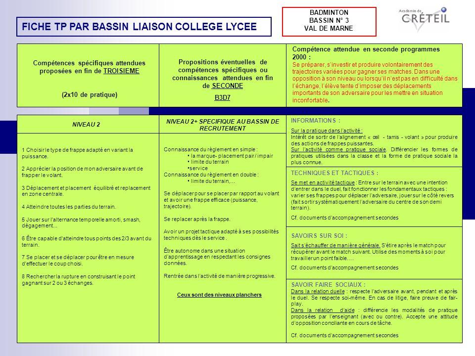 BADMINTON BASSIN N° 3 VAL DE MARNE Compétence attendue en seconde programmes 2000 : Se préparer, sinvestir et produire volontairement des trajectoires