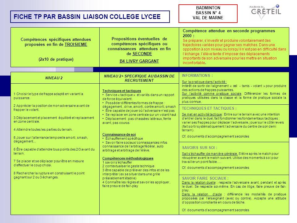 BADMINTON BASSIN N° 4 VAL DE MARNE Compétence attendue en seconde programmes 2000 : Se préparer, sinvestir et produire volontairement des trajectoires