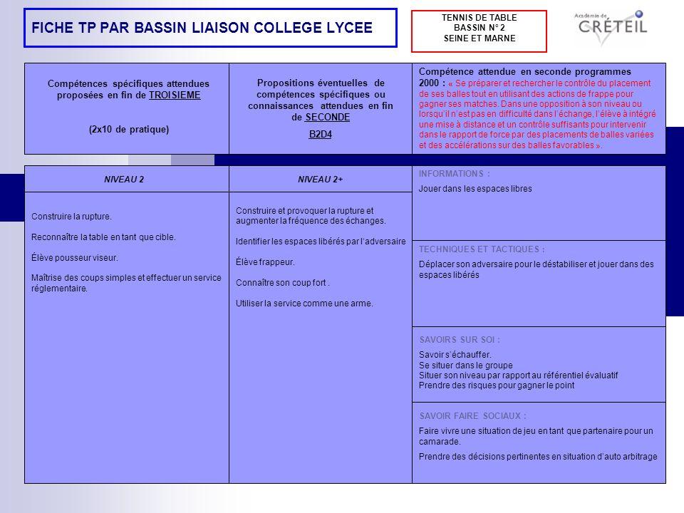 FICHE TP PAR BASSIN LIAISON COLLEGE LYCEE TENNIS DE TABLE BASSIN N° 2 SEINE ET MARNE Compétence attendue en seconde programmes 2000 : « Se préparer et