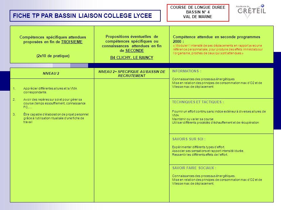 COURSE DE LONGUE DUREE BASSIN N° 4 VAL DE MARNE Compétence attendue en seconde programmes 2000 : « Moduler l intensité de ses déplacements en rapport