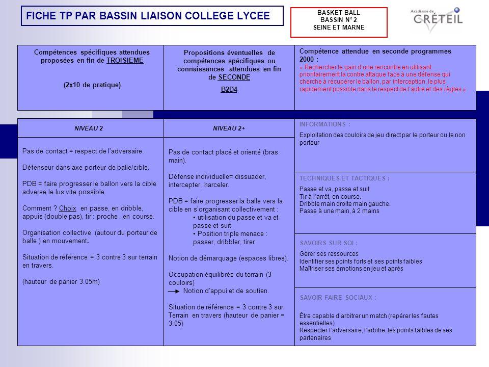 FICHE TP PAR BASSIN LIAISON COLLEGE LYCEE BASKET BALL BASSIN N° 2 SEINE ET MARNE Compétence attendue en seconde programmes 2000 : « Rechercher le gain