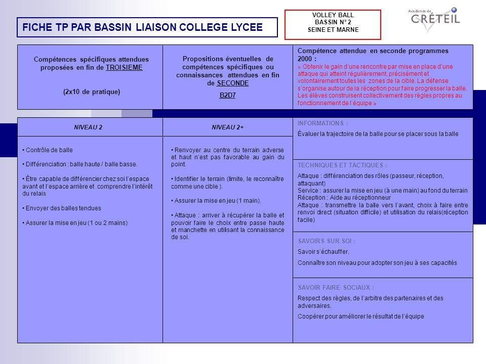 BADMINTON BASSIN N° 3 VAL DE MARNE Compétence attendue en seconde programmes 2000 : Se préparer, sinvestir et produire volontairement des trajectoires variées pour gagner ses matches.