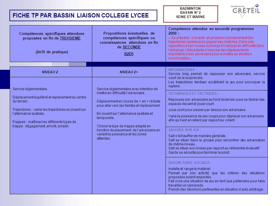 BADMINTON BASSIN N° 4 VAL DE MARNE Compétence attendue en seconde programmes 2000 : Se préparer, sinvestir et produire volontairement des trajectoires variées pour gagner ses matches.