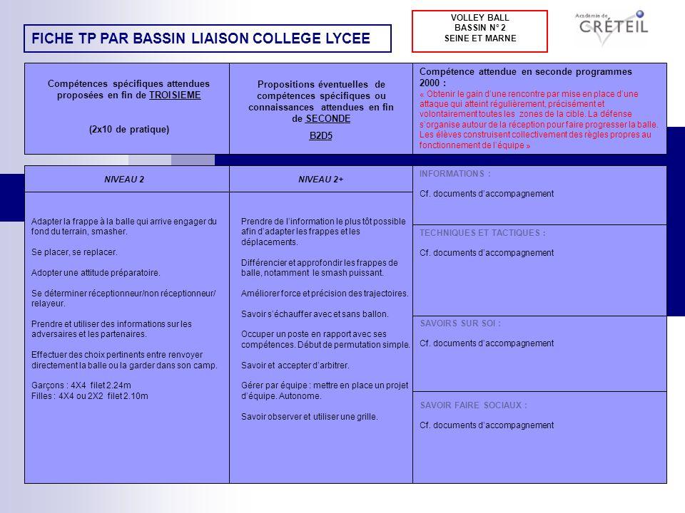 BADMINTON MOISSY CRAMAYEL SEINE ET MARNE Compétence attendue en seconde programmes 2000 : Se préparer, sinvestir et produire volontairement des trajectoires variées pour gagner ses matches.