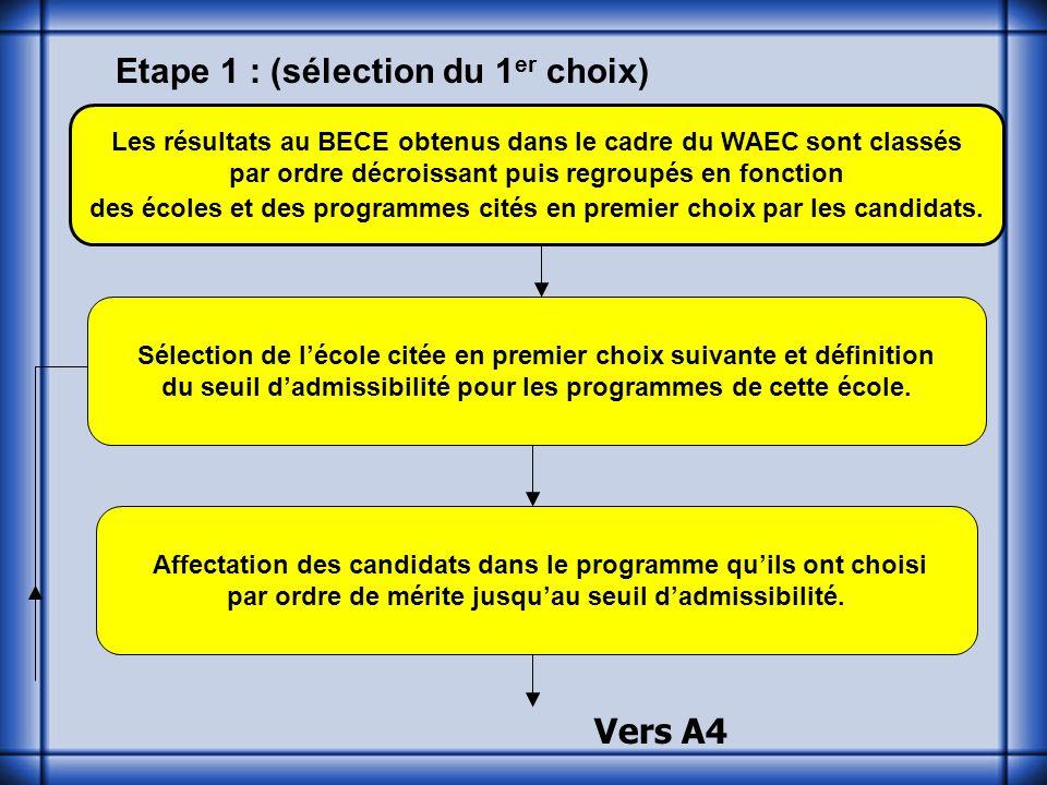 Etape 1 : (sélection du 1 er choix) A1. A2. A3.