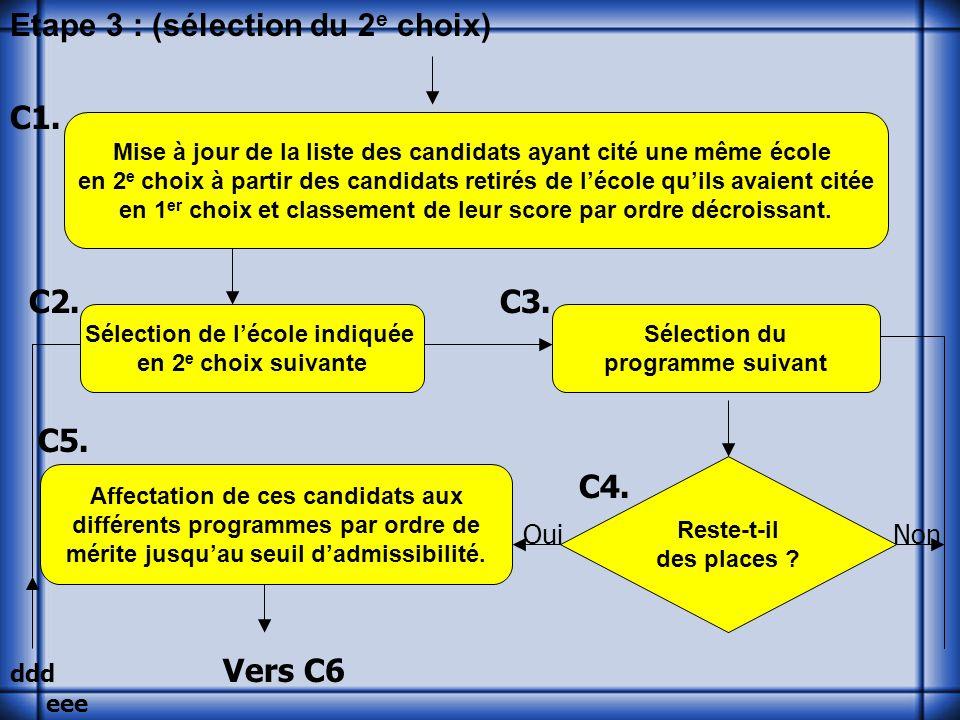 Etape 3 : (sélection du 2 e choix) C1. C2. C3. C5.