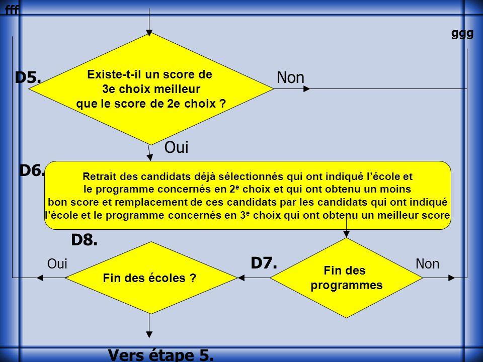 fff ggg D5. Non Oui D6. D8. Oui D7. Non Vers étape 5.