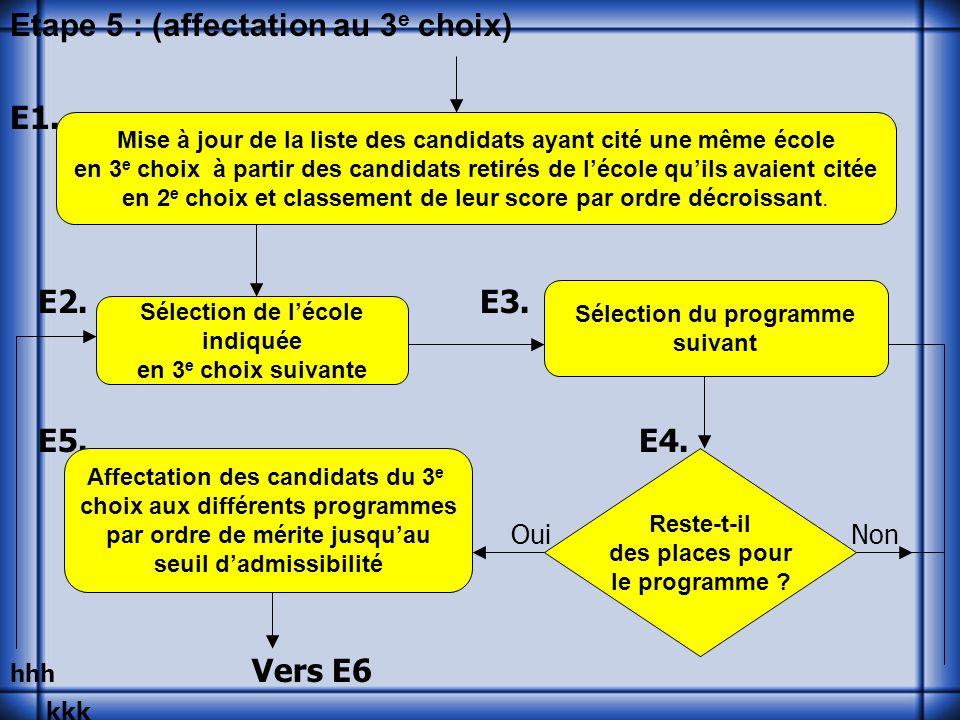 Etape 5 : (affectation au 3 e choix) E1. E2. E3.