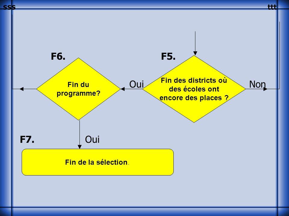 sss ttt F6. F5. Oui Non F7. Oui Fin du programme.