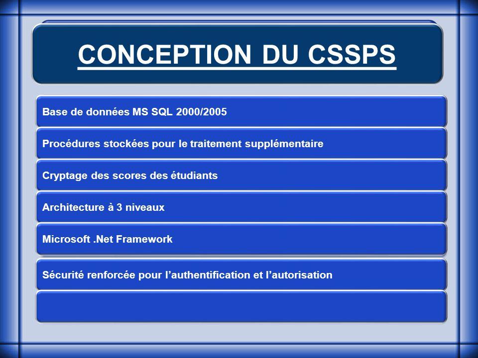 CONCEPTION DU CSSPS Base de données MS SQL 2000/2005 Procédures stockées pour le traitement supplémentaire Cryptage des scores des étudiants Architecture à 3 niveaux Microsoft.Net Framework Sécurité renforcée pour lauthentification et lautorisation
