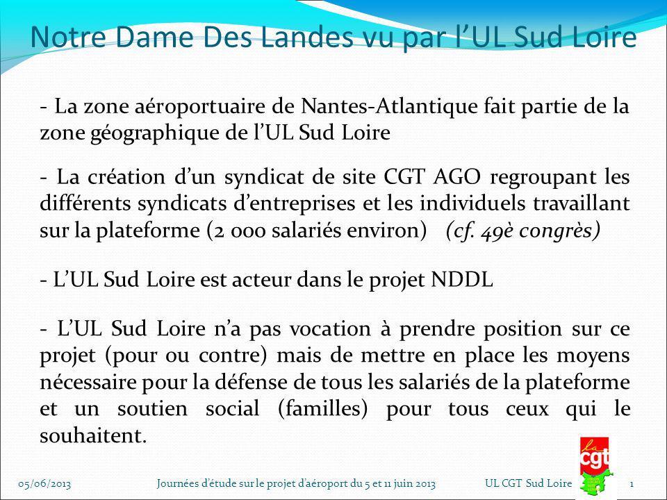 Notre Dame Des Landes vu par lUL Sud Loire Conclusion: - Avenir du site de Rennes - Notion internationale donnée à ce terrain (Pour un touriste étranger, venir en France rime souvent avec Paris et non Nantes).