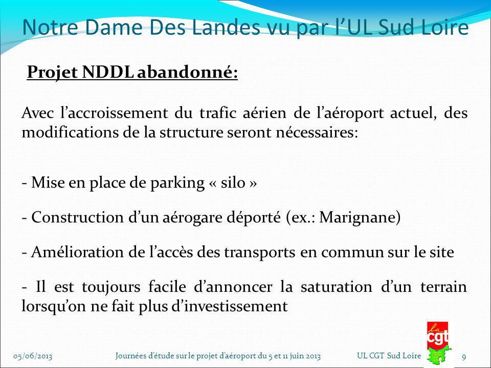 Notre Dame Des Landes vu par lUL Sud Loire Projet NDDL abandonné: Points positifs: - Création demploi liée à laccroissement du trafic - 05/06/2013 Journées détude sur le projet daéroport du 5 et 11 juin 2013UL CGT Sud Loire 10 - -