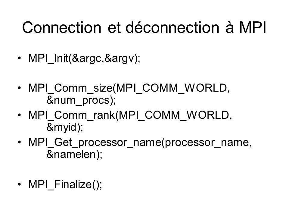 Connection et déconnection à MPI MPI_Init(&argc,&argv); MPI_Comm_size(MPI_COMM_WORLD, &num_procs); MPI_Comm_rank(MPI_COMM_WORLD, &myid); MPI_Get_proce