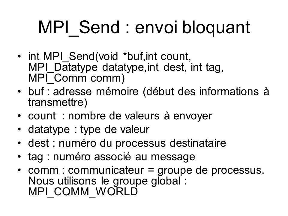 MPI_Send : envoi bloquant int MPI_Send(void *buf,int count, MPI_Datatype datatype,int dest, int tag, MPI_Comm comm) buf : adresse mémoire (début des i