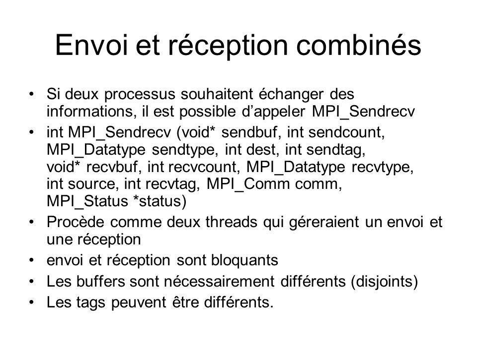 Envoi et réception combinés Si deux processus souhaitent échanger des informations, il est possible dappeler MPI_Sendrecv int MPI_Sendrecv (void* send