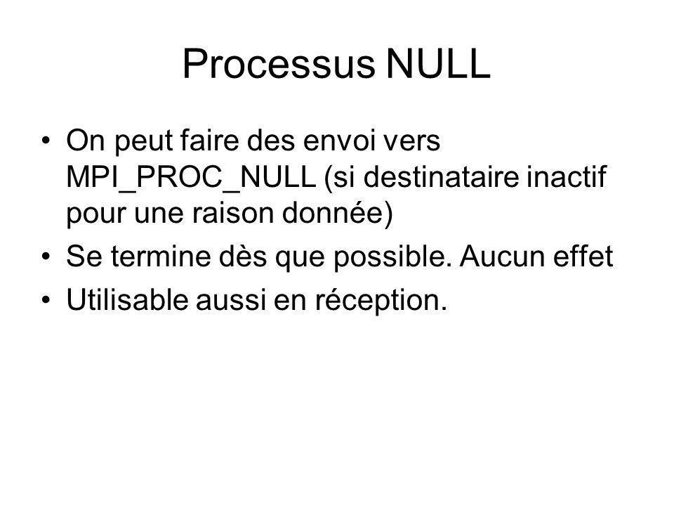 Processus NULL On peut faire des envoi vers MPI_PROC_NULL (si destinataire inactif pour une raison donnée) Se termine dès que possible. Aucun effet Ut