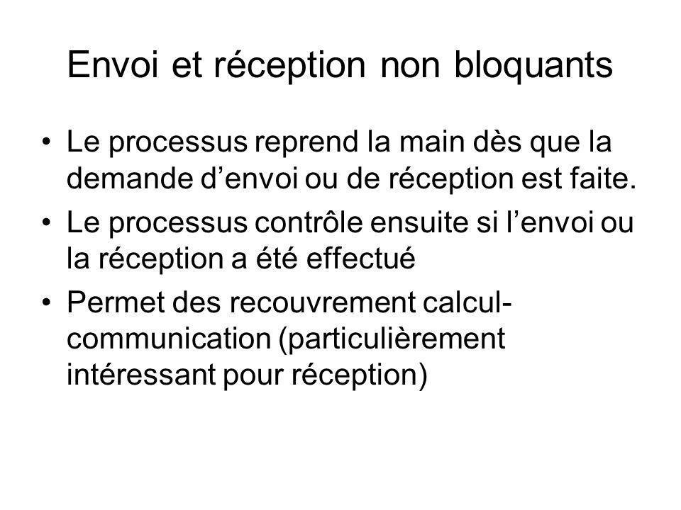 Envoi et réception non bloquants Le processus reprend la main dès que la demande denvoi ou de réception est faite. Le processus contrôle ensuite si le