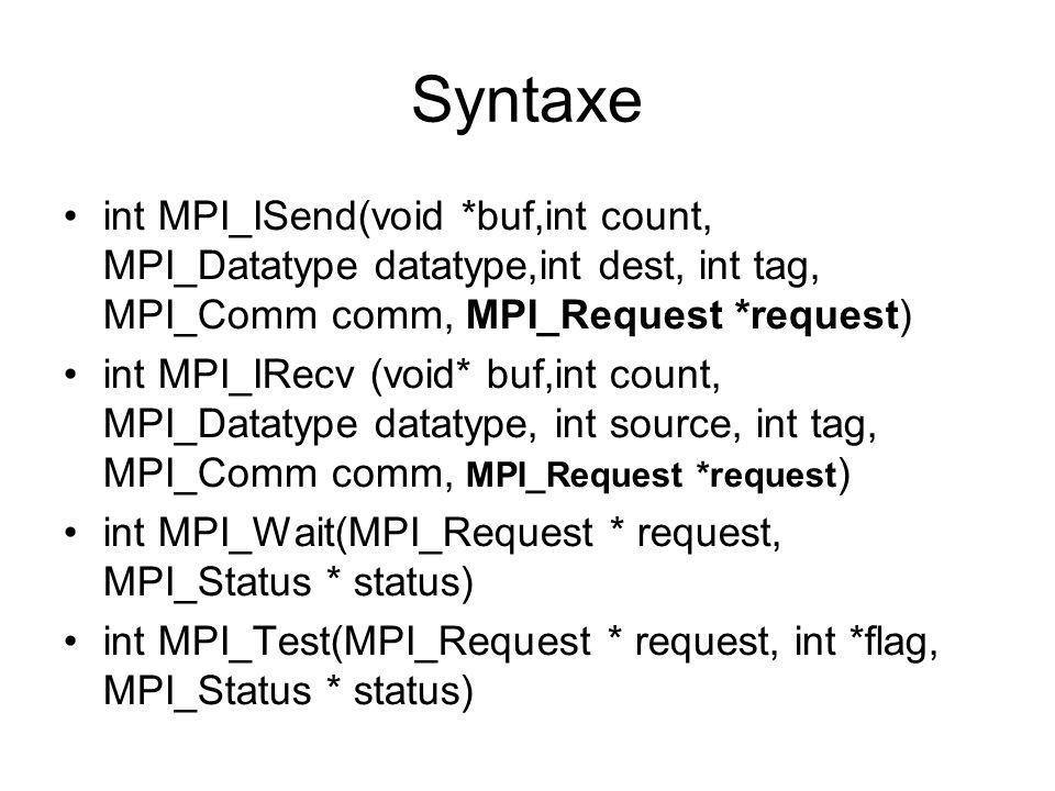 Syntaxe int MPI_ISend(void *buf,int count, MPI_Datatype datatype,int dest, int tag, MPI_Comm comm, MPI_Request *request) int MPI_IRecv (void* buf,int