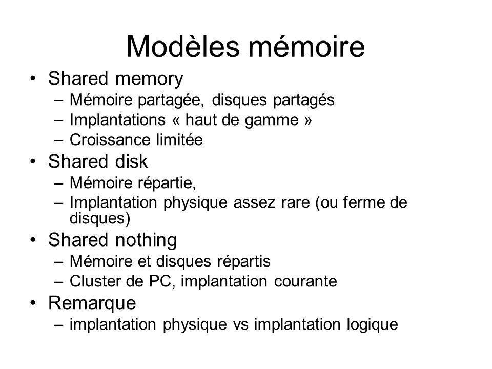 Modèles mémoire Shared memory –Mémoire partagée, disques partagés –Implantations « haut de gamme » –Croissance limitée Shared disk –Mémoire répartie,